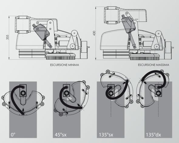 Scrubberdryer washing assembly
